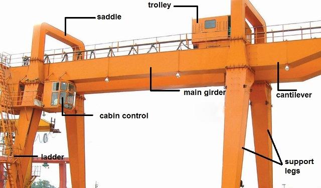 gantry crane parts