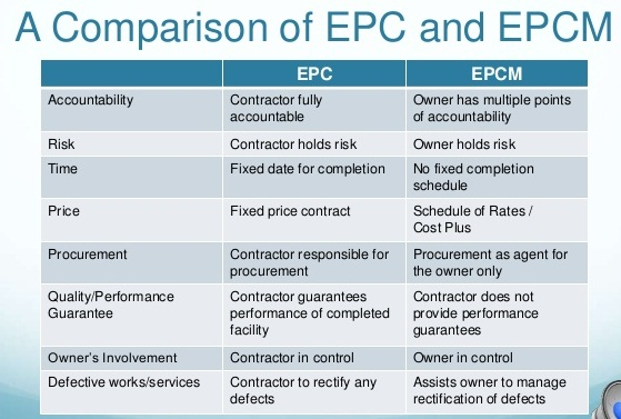 Difference between EPC and EPCM
