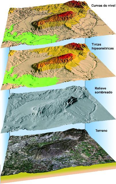 Levantamiento Topográfico Catastral