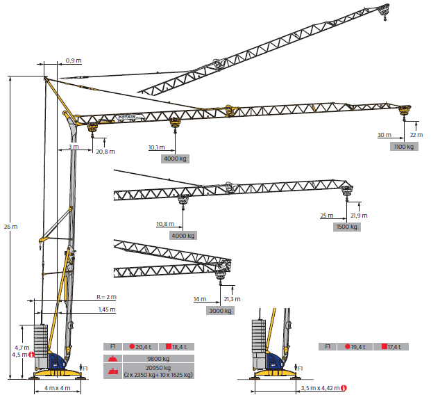 TOWER CRANE LOAD CHART ▷ Tower crane lifting capacity