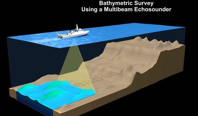 Bathymetric Survey Equipment