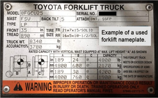 How to read Forklift Load Capacity Chart