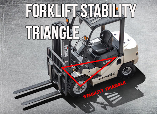 Forklift Stability Triangle