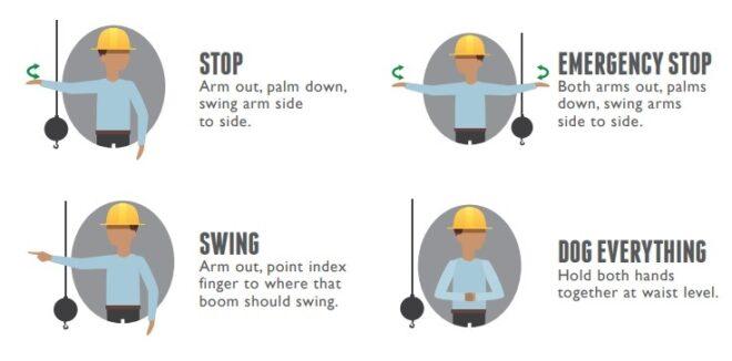 Mobile Crane Hand Signals, mobile crane hand signal chart, printable mobile crane hand signals