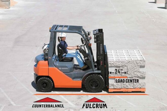 as the load center on the forklift increases the weight capacity does what