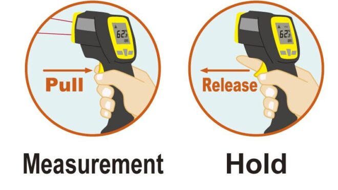 Digital Infrared Thermometer, infrared thermometer how it works, ir thermometer how it works
