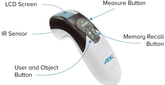 What is the best Infrared Thermometer for Humans