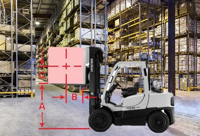 Forklift Capacity Calculator